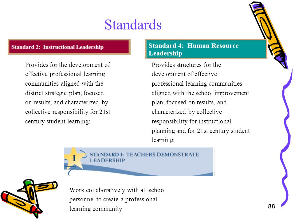 88 Standards Provides for the development of effective professional learning communities aligned with the district strategic plan, focused on results,