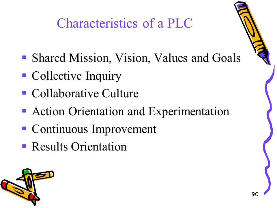 90 Characteristics of a PLC  Shared Mission, Vision, Values and Goals  Collective Inquiry  Collaborative Culture  Action Orientation and Experimen