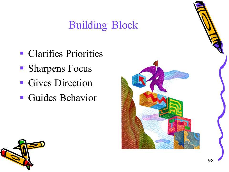 92 Building Block  Clarifies Priorities  Sharpens Focus  Gives Direction  Guides Behavior