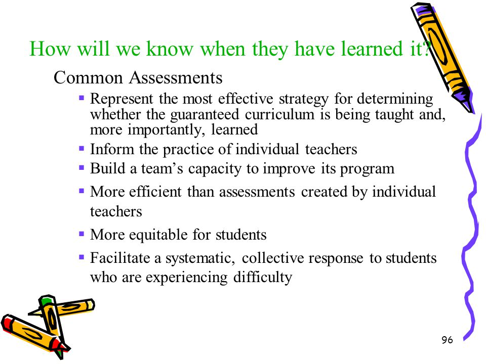 96 How will we know when they have learned it? Common Assessments  Represent the most effective strategy for determining whether the guaranteed curri