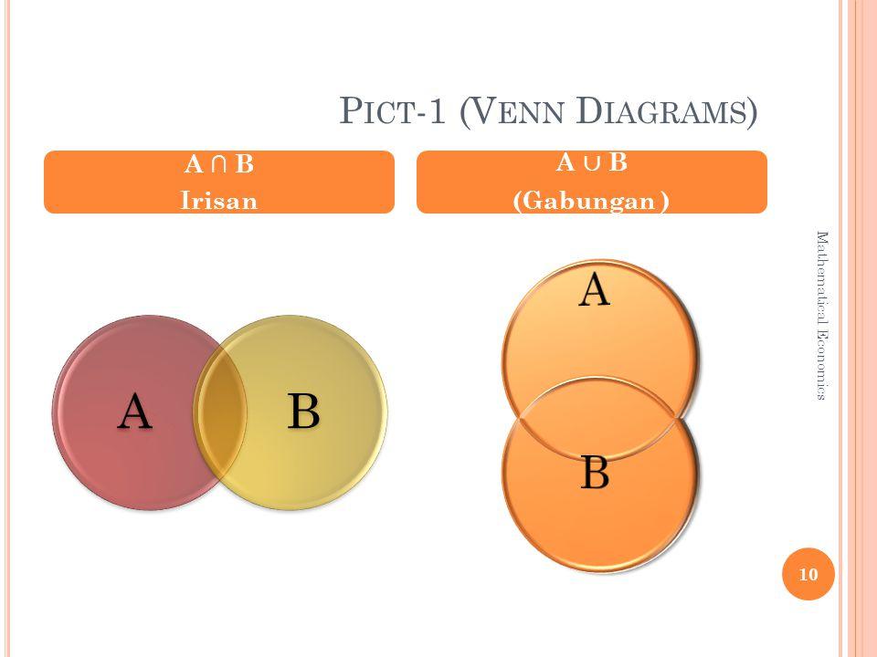 P ICT -1 (V ENN D IAGRAMS ) AB A ∩ B Irisan A ∪ B (Gabungan ) 10 Mathematical Economics