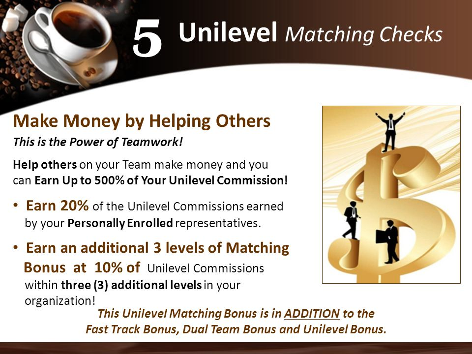 Make Money by Helping Others This is the Power of Teamwork.