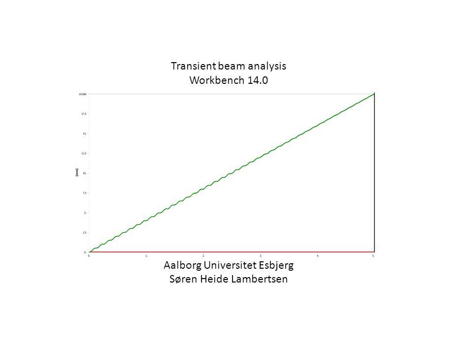 Transient beam analysis Workbench 14.0 Aalborg Universitet Esbjerg Søren Heide Lambertsen