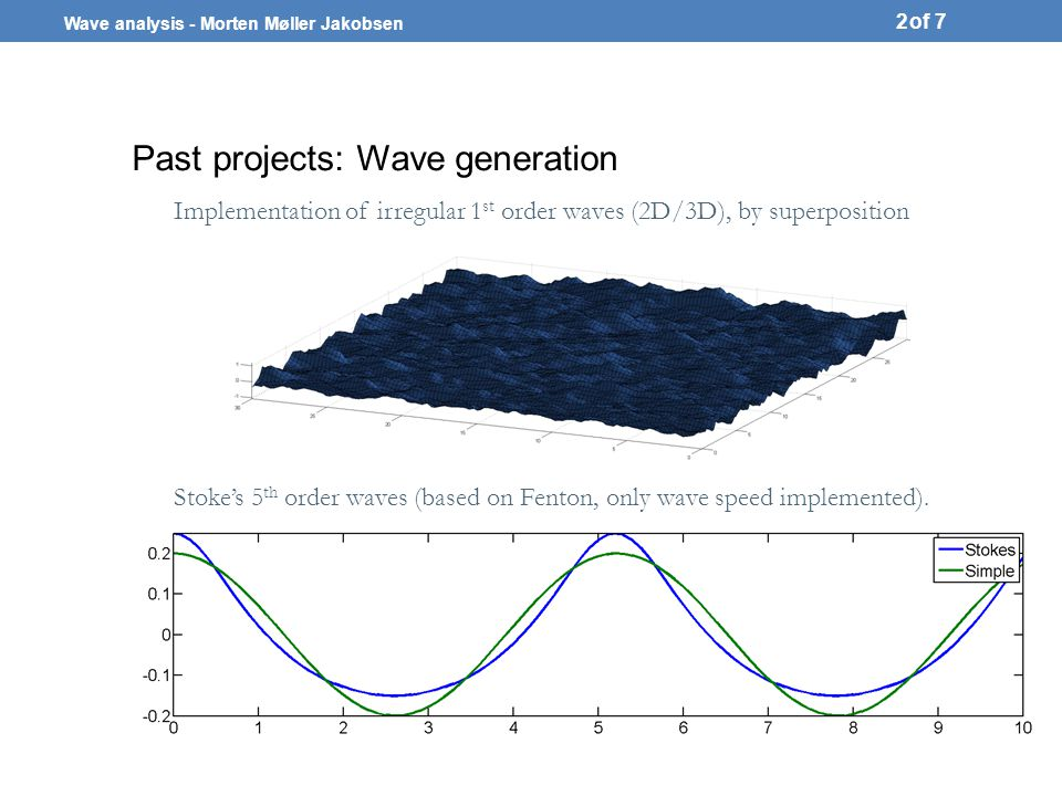Wave analysis - Morten Møller Jakobsen of 7 Past projects: Wave generation 2 Implementation of irregular 1 st order waves (2D/3D), by superposition Stoke's 5 th order waves (based on Fenton, only wave speed implemented).