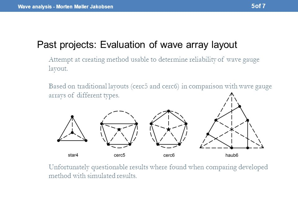 Wave analysis - Morten Møller Jakobsen of 7 Past projects: Evaluation of wave array layout 5 Attempt at creating method usable to determine reliabilit