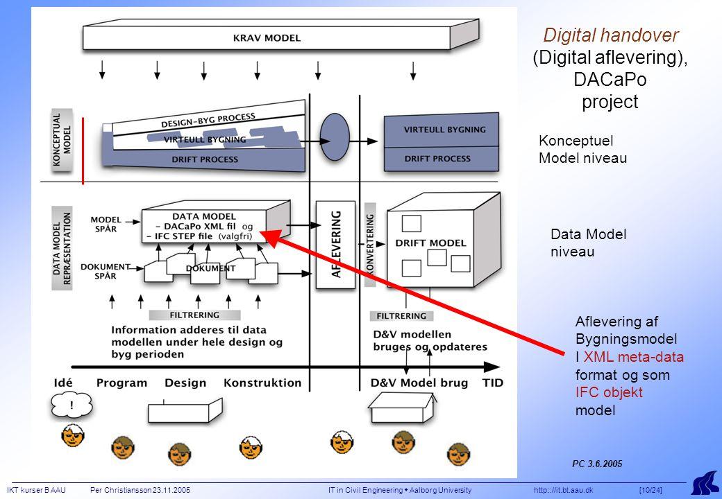 IKT kurser B AAU Per Christiansson 23.11.2005 IT in Civil Engineering  Aalborg University http:://it.bt.aau.dk [10/24] Aflevering af Bygningsmodel I XML meta-data format og som IFC objekt model PC 3.6.2005 Digital handover (Digital aflevering), DACaPo project Konceptuel Model niveau Data Model niveau
