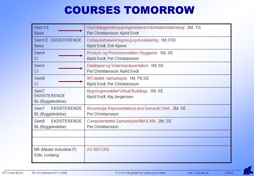 IKT kurser B AAU Per Christiansson 23.11.2005 IT in Civil Engineering  Aalborg University http:://it.bt.aau.dk [18/24] COURSES TOMORROW Sem 1/2 Basis Grundlæggende bygningsrelateret informationsteknologi.