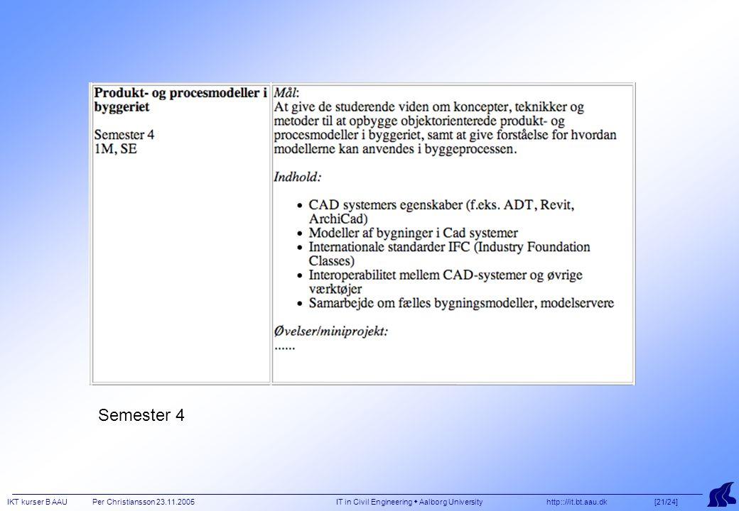 IKT kurser B AAU Per Christiansson 23.11.2005 IT in Civil Engineering  Aalborg University http:://it.bt.aau.dk [21/24] Semester 4