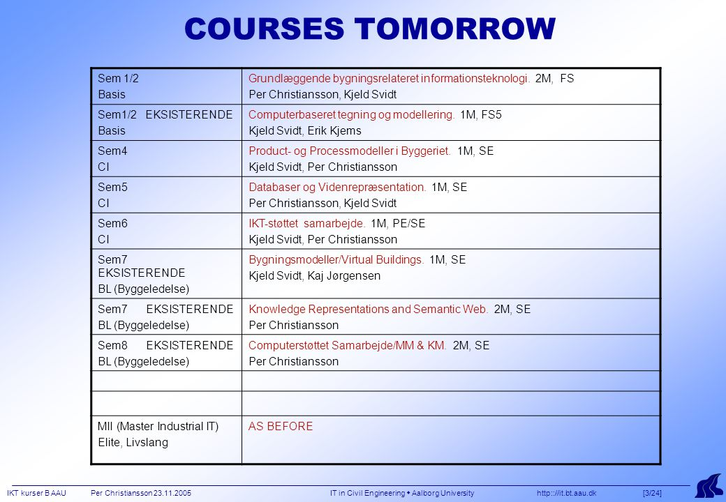 IKT kurser B AAU Per Christiansson 23.11.2005 IT in Civil Engineering  Aalborg University http:://it.bt.aau.dk [3/24] COURSES TOMORROW Sem 1/2 Basis Grundlæggende bygningsrelateret informationsteknologi.