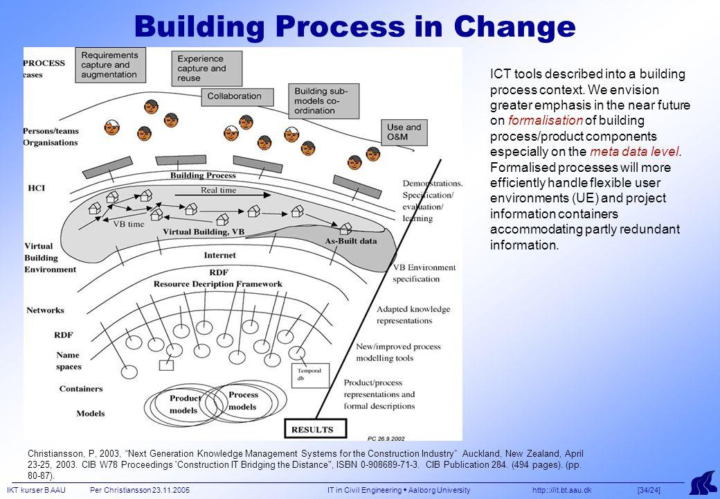IKT kurser B AAU Per Christiansson 23.11.2005 IT in Civil Engineering  Aalborg University http:://it.bt.aau.dk [34/24] Building Process in Change ICT tools described into a building process context.