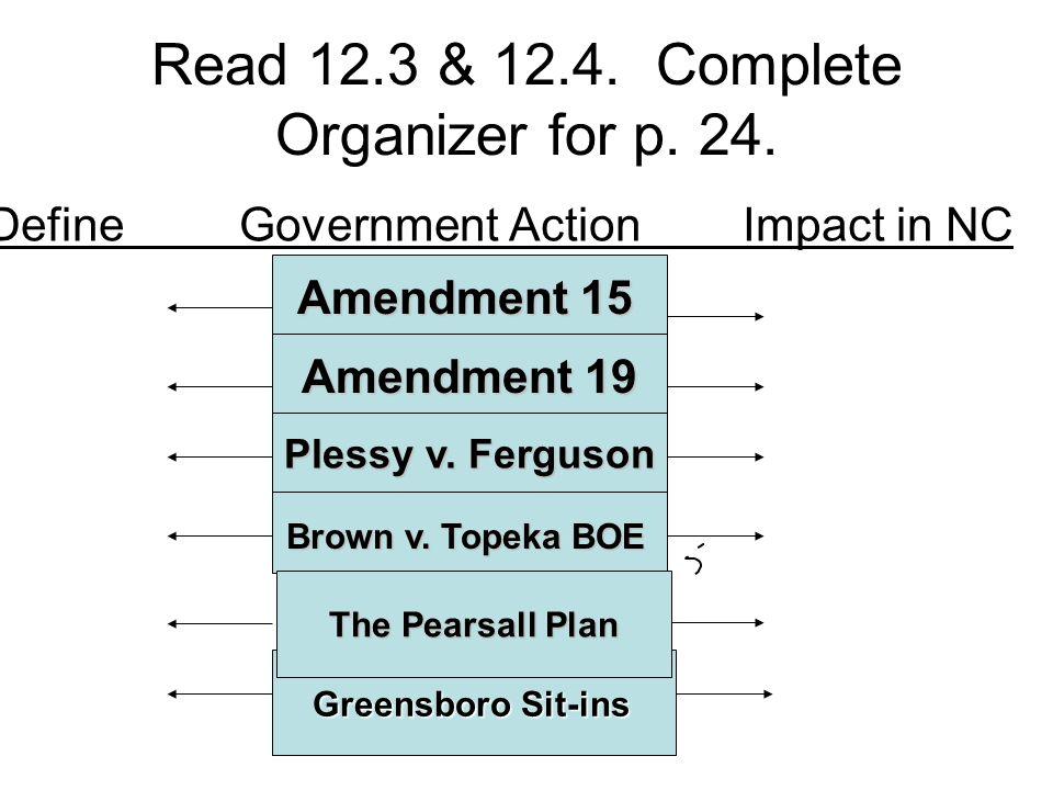 Read 12.3 & 12.4. Complete Organizer for p. 24. Define Government Action Impact in NC Amendment 15 Amendment 19 Plessy v. Ferguson Brown v. Topeka BOE