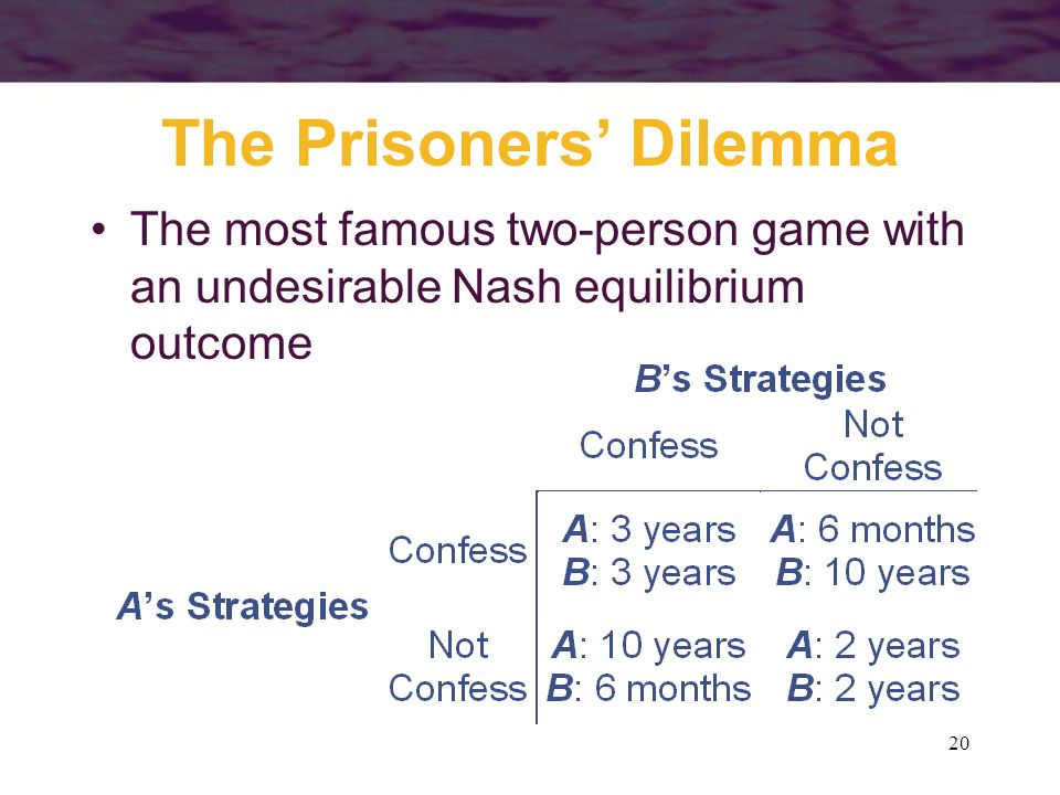 20 The Prisoners' Dilemma The most famous two-person game with an undesirable Nash equilibrium outcome
