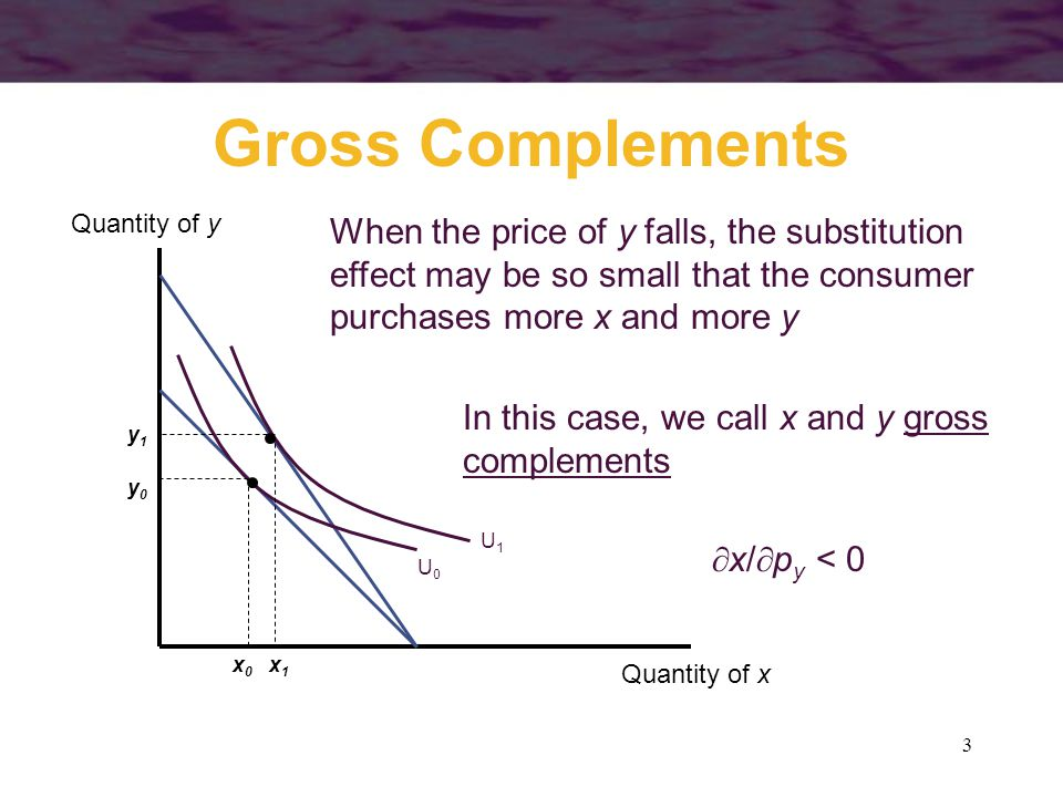 3 Gross Complements Quantity of x Quantity of y x1x1 x0x0 y1y1 y0y0 U1U1 U0U0 When the price of y falls, the substitution effect may be so small that