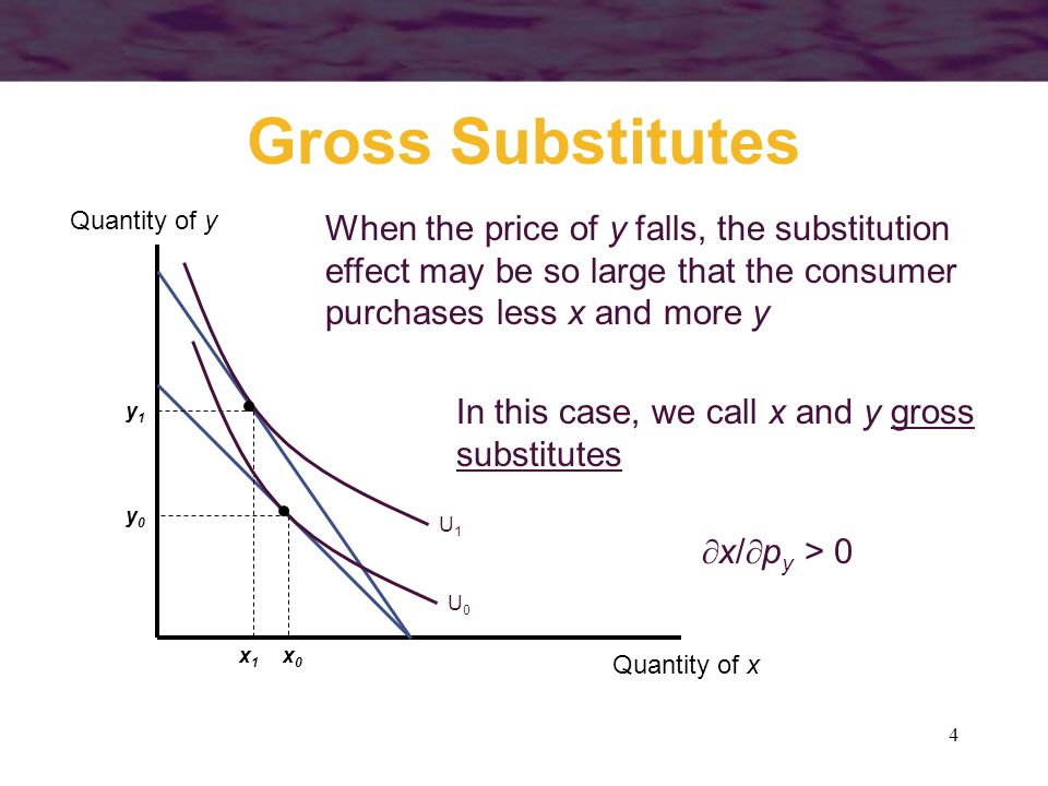4 Gross Substitutes Quantity of x Quantity of y In this case, we call x and y gross substitutes x1x1 x0x0 y1y1 y0y0 U0U0 When the price of y falls, th