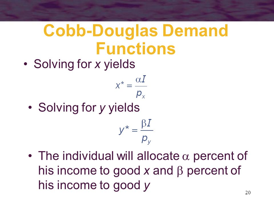 20 Cobb-Douglas Demand Functions Solving for x yields Solving for y yields The individual will allocate  percent of his income to good x and  percen