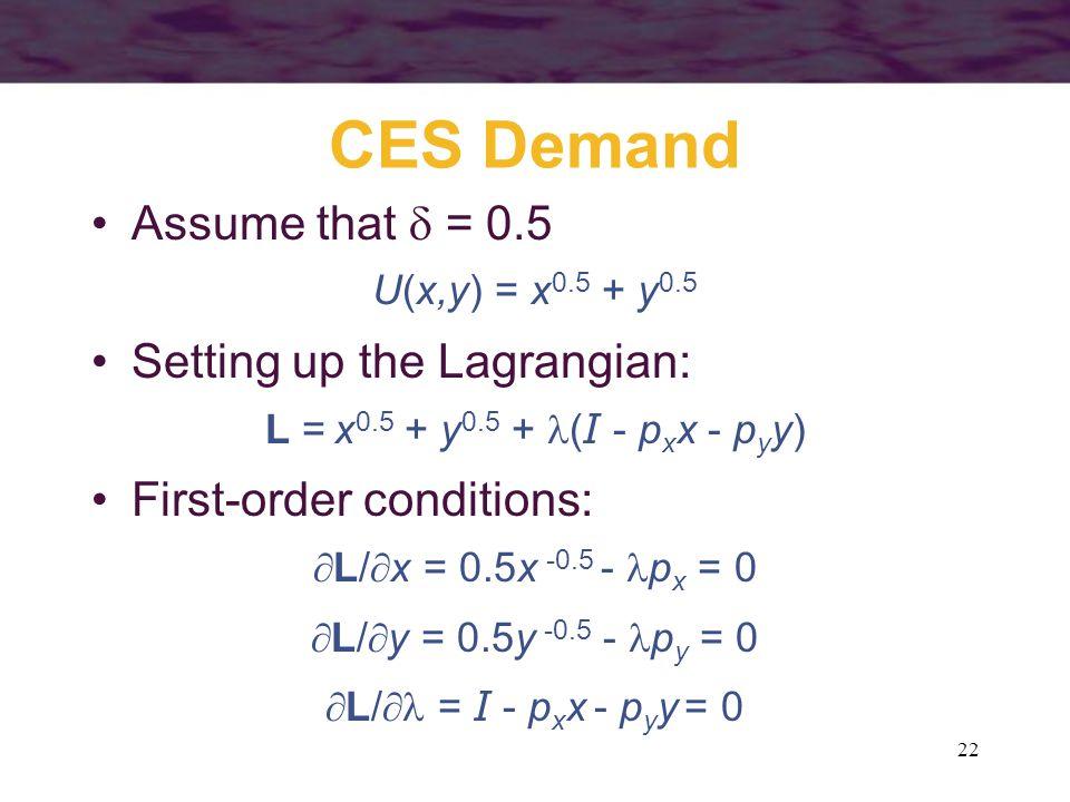 22 CES Demand Assume that  = 0.5 U(x,y) = x 0.5 + y 0.5 Setting up the Lagrangian: L = x 0.5 + y 0.5 + ( I - p x x - p y y) First-order conditions: 