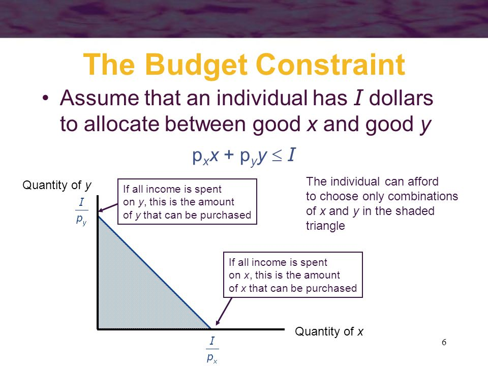 6 The Budget Constraint Assume that an individual has I dollars to allocate between good x and good y p x x + p y y  I Quantity of x Quantity of y Th