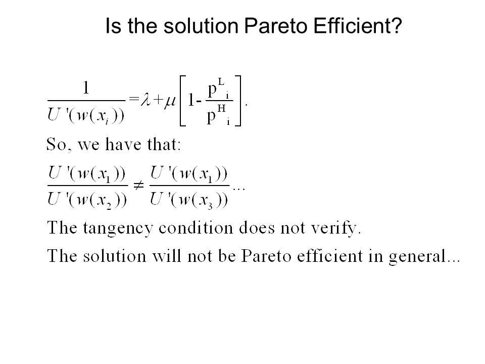 Is the solution Pareto Efficient?