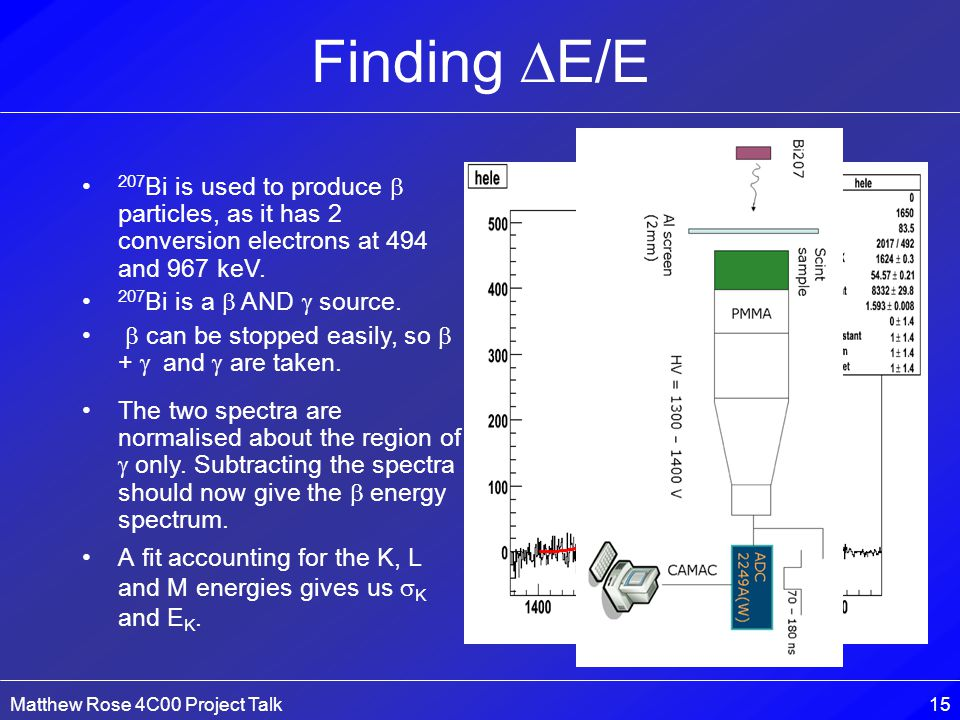 Matthew Rose 4C00 Project Talk15 Finding  E/E A fit accounting for the K, L and M energies gives us  K and E K.