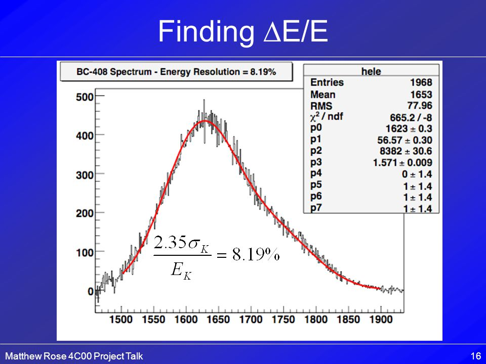 Matthew Rose 4C00 Project Talk16 Finding  E/E
