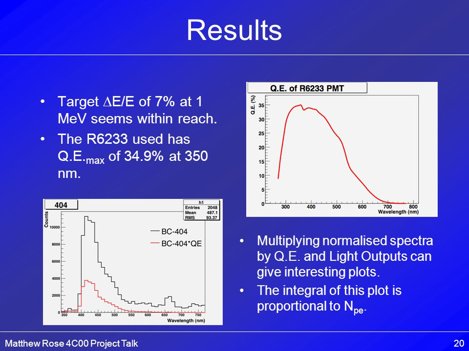 Matthew Rose 4C00 Project Talk20 Results Target  E/E of 7% at 1 MeV seems within reach.