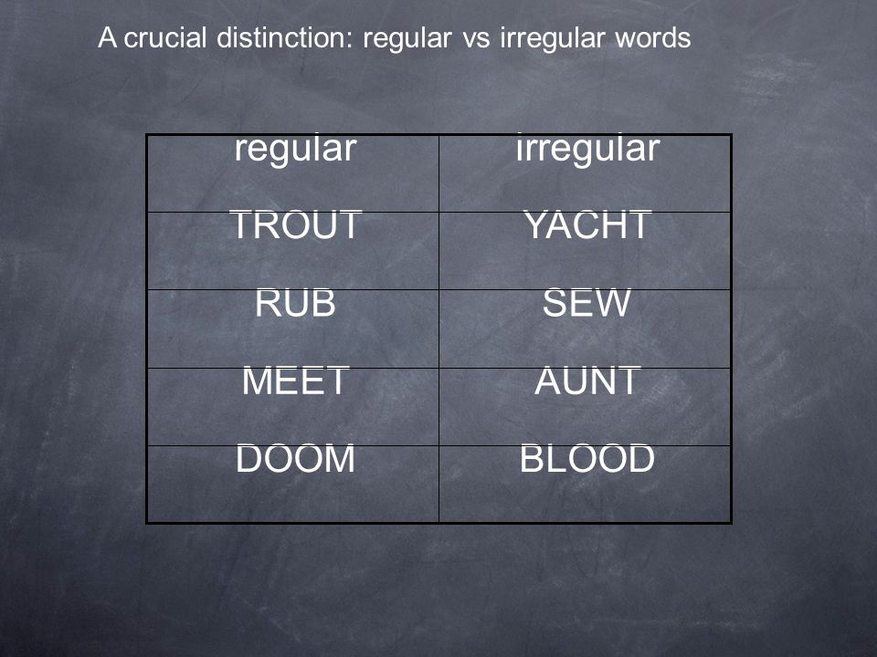 regularirregular TROUTYACHT RUBSEW MEETAUNT DOOMBLOOD A crucial distinction: regular vs irregular words