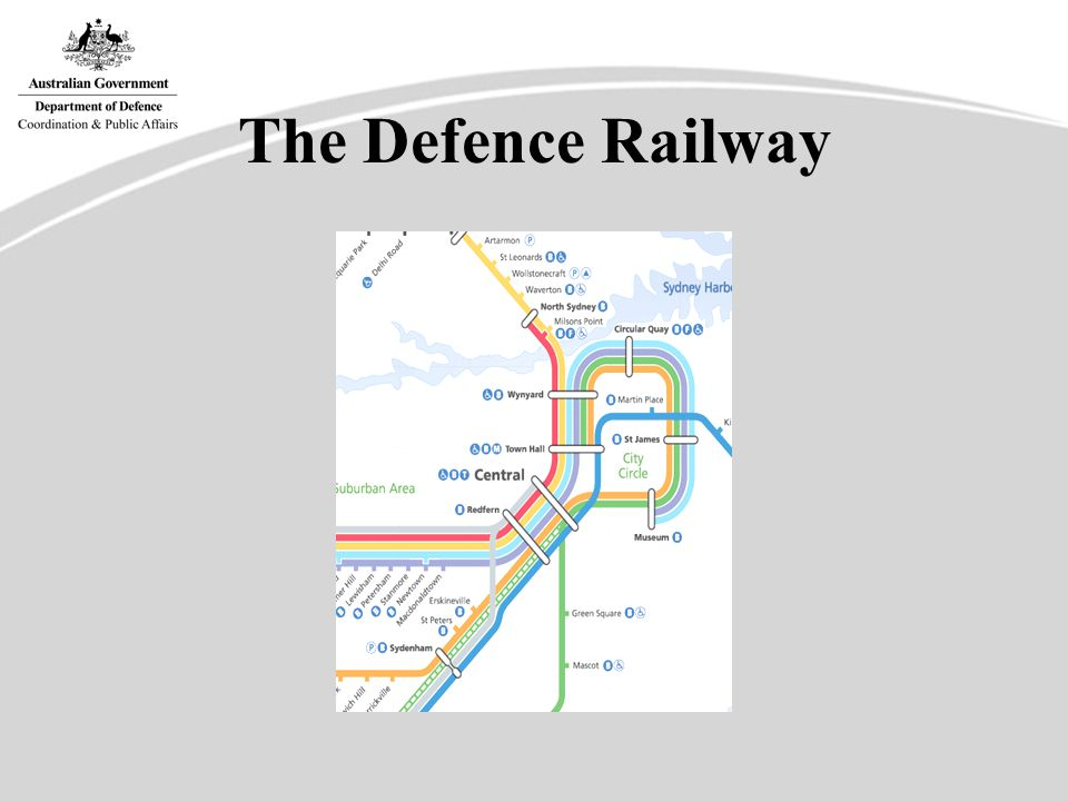 The Defence Railway