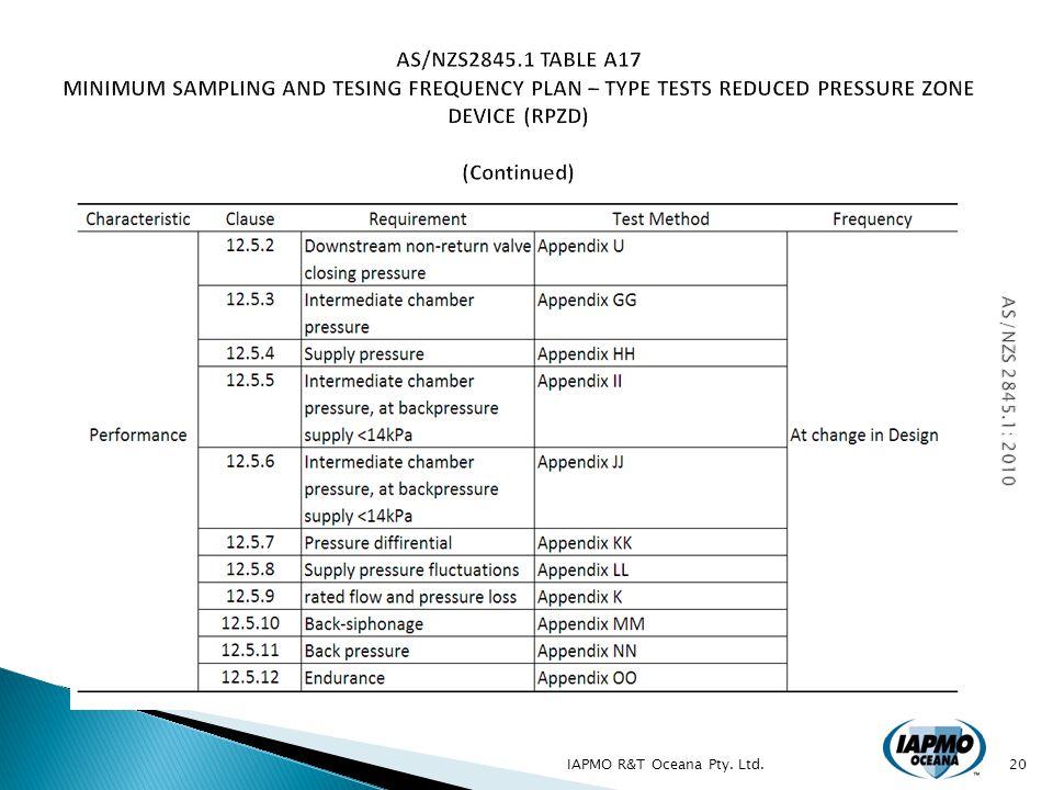 IAPMO R&T Oceana Pty. Ltd.20
