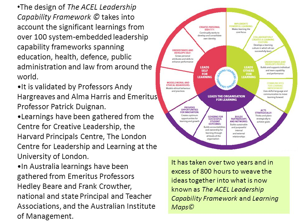 The design of The ACEL Leadership Capability Framework © takes into account the significant learnings from over 100 system-embedded leadership capability frameworks spanning education, health, defence, public administration and law from around the world.