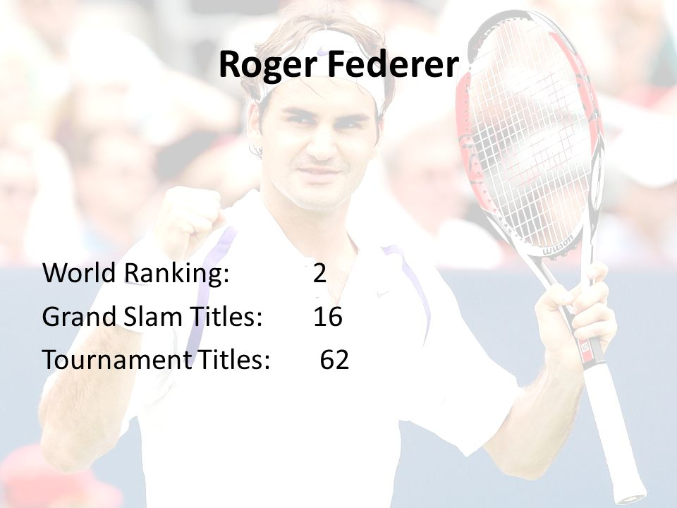 Roger Federer World Ranking:2 Grand Slam Titles: 16 Tournament Titles: 62