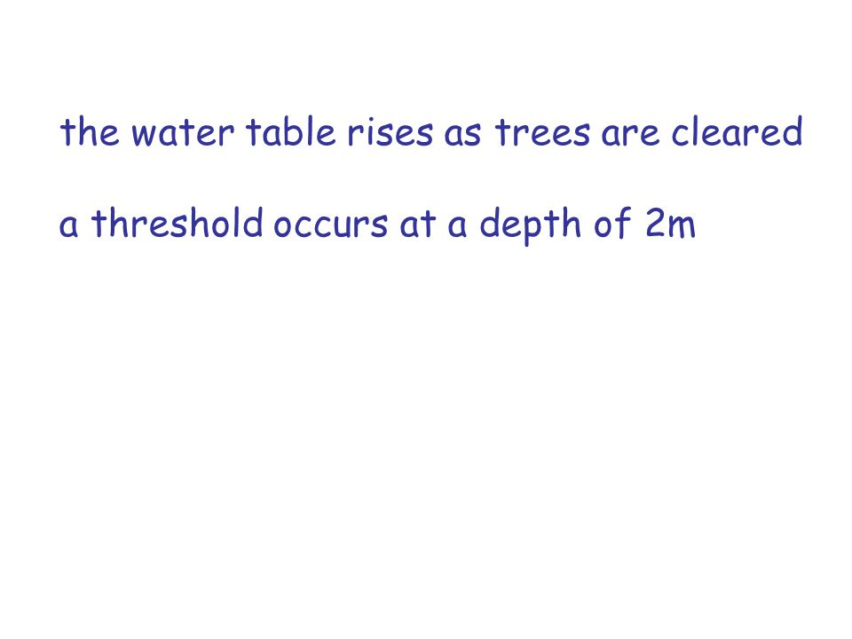 the water table rises as trees are cleared a threshold occurs at a depth of 2m