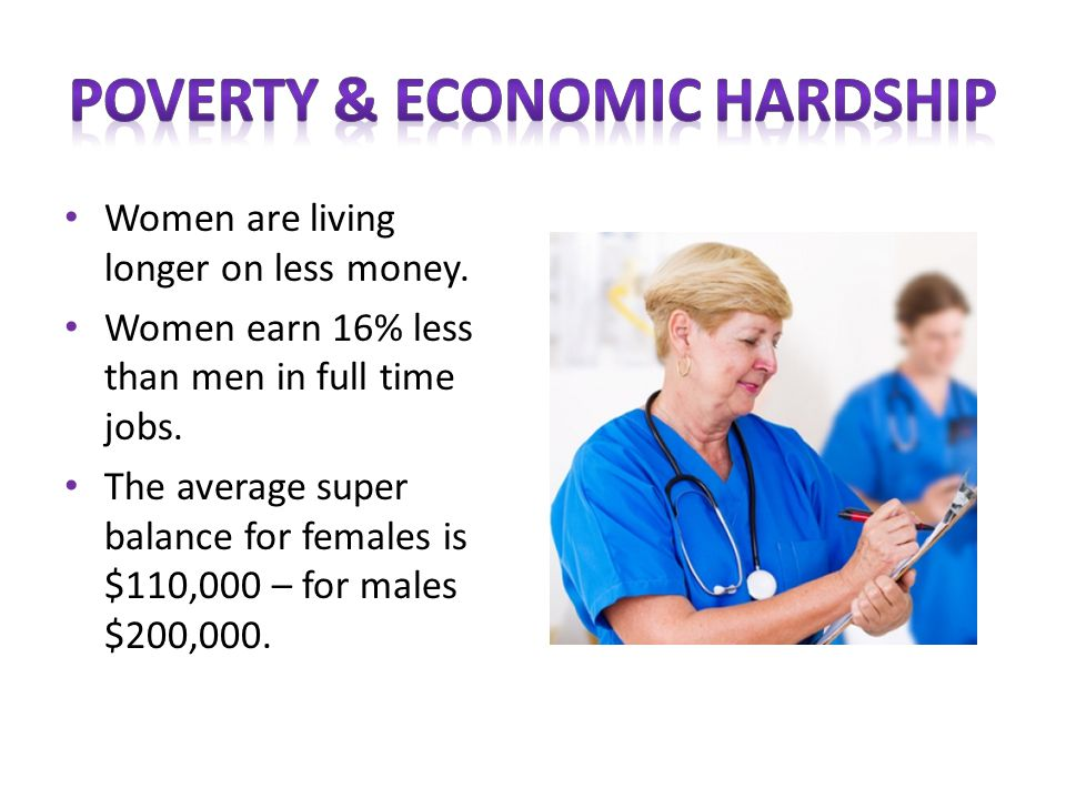 Women are living longer on less money. Women earn 16% less than men in full time jobs.