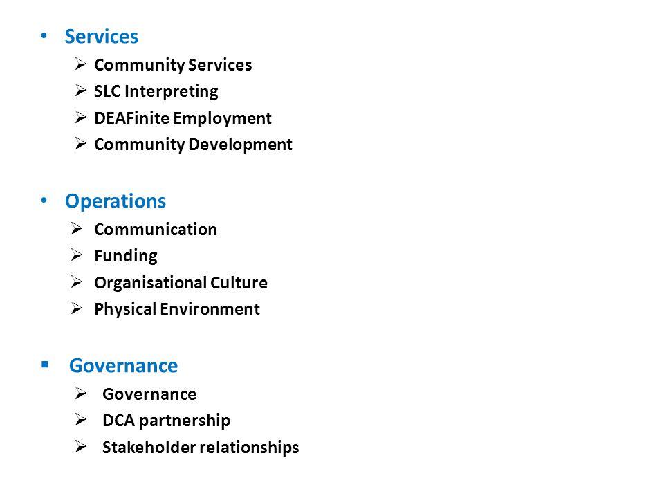 Services  Community Services  SLC Interpreting  DEAFinite Employment  Community Development Operations  Communication  Funding  Organisational Culture  Physical Environment  Governance  Governance  DCA partnership  Stakeholder relationships