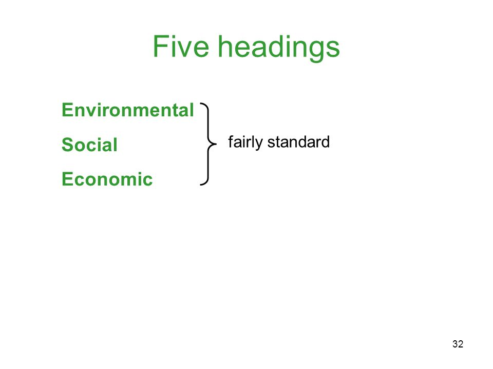32 Five headings Environmental Social Economic fairly standard