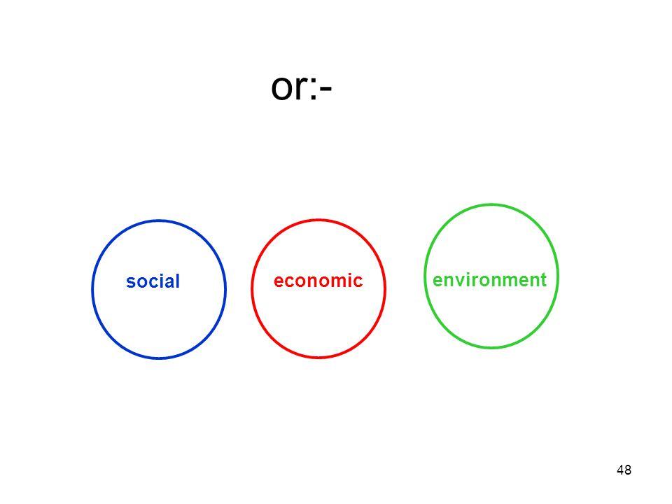 48 environment social economic or:-