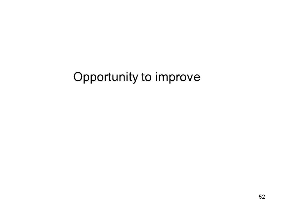 52 Opportunity to improve