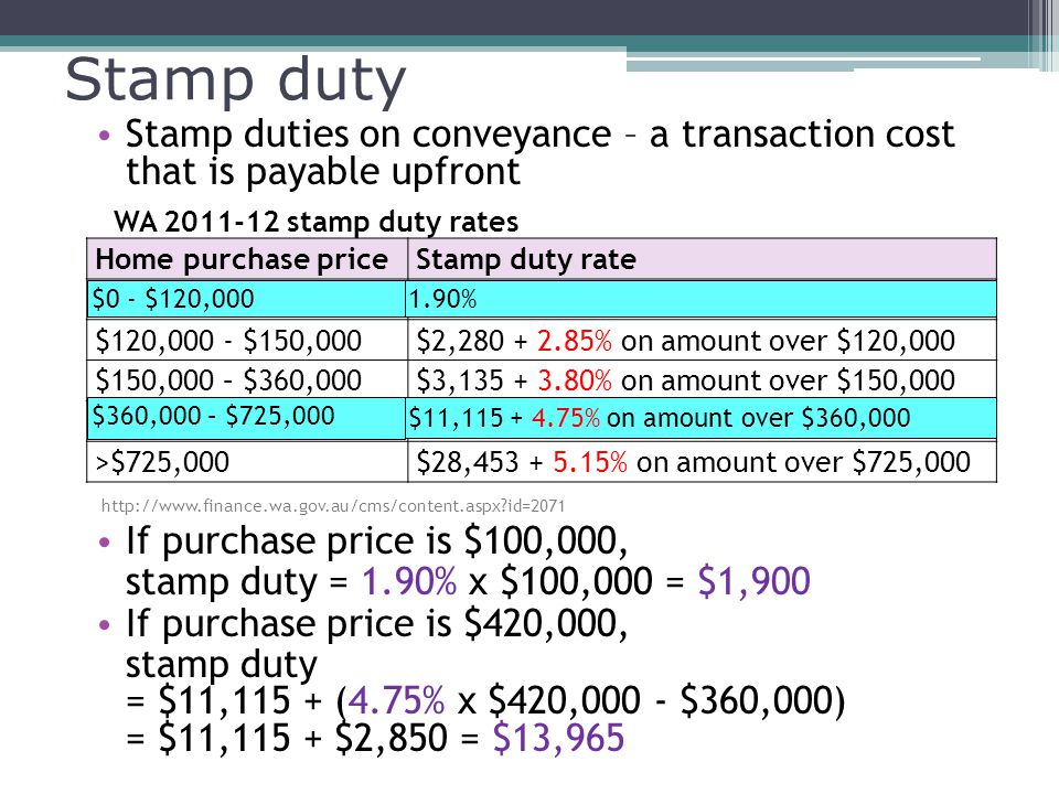 Stamp duty Stamp duties on conveyance – a transaction cost that is payable upfront If purchase price is $100,000, stamp duty = 1.90% x $100,000 = $1,900 If purchase price is $420,000, stamp duty = $11,115 + (4.75% x $420,000 - $360,000) = $11,115 + $2,850 = $13,965 Home purchase priceStamp duty rate $0 - $120, % $120,000 - $150,000$2, % on amount over $120,000 $150,000 – $360,000$3, % on amount over $150,000 $360,000 – $725,000$11, % on amount over $360,000 >$725,000$28, % on amount over $725,000 WA stamp duty rates   id=2071 $0 - $120,000 $360,000 – $725, % $11, % on amount over $360,000