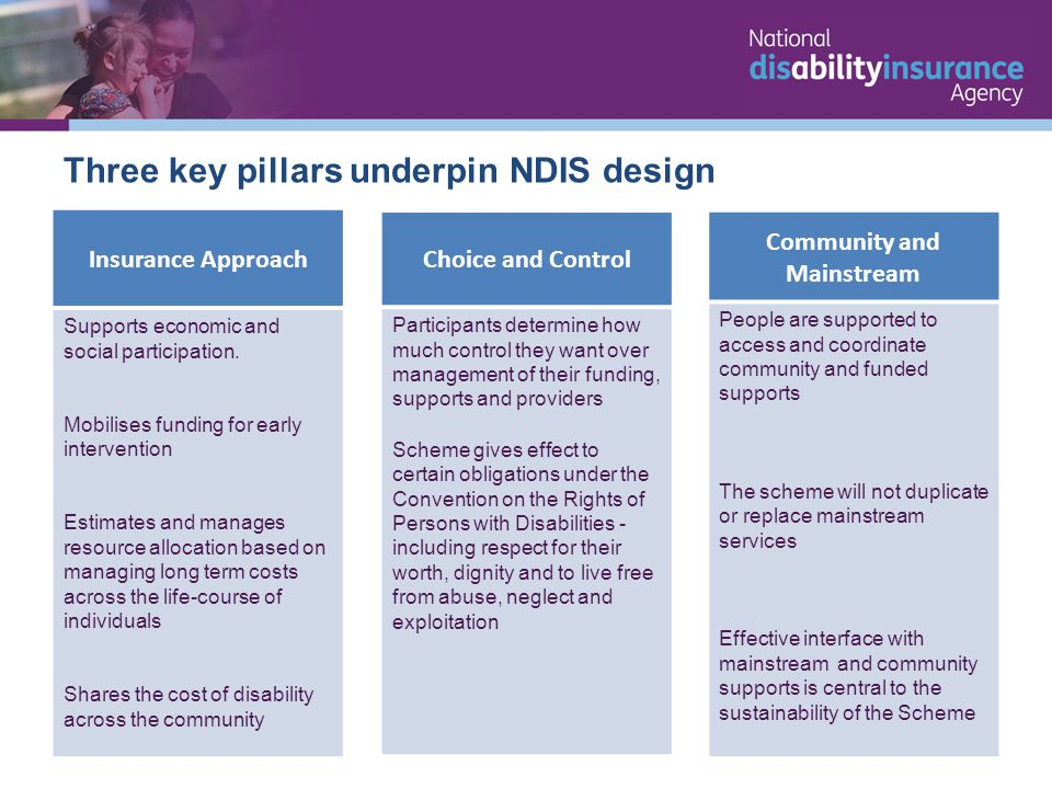 Three key pillars underpin NDIS design Insurance Approach Supports economic and social participation.
