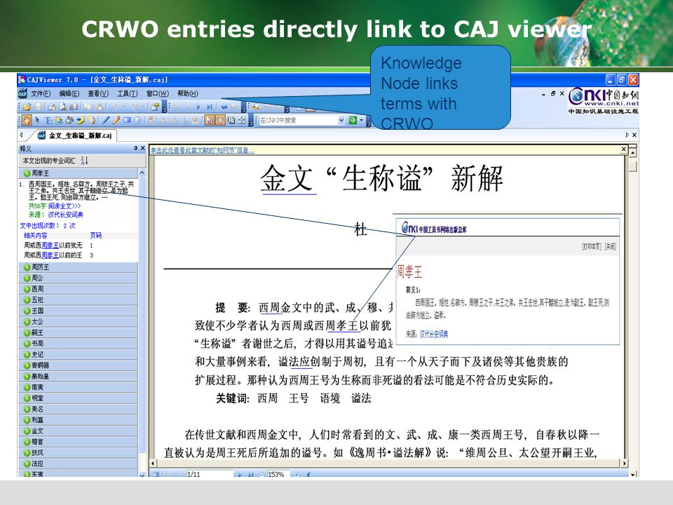 CRWO entries directly link to CAJ viewer Knowledge Node links terms with CRWO
