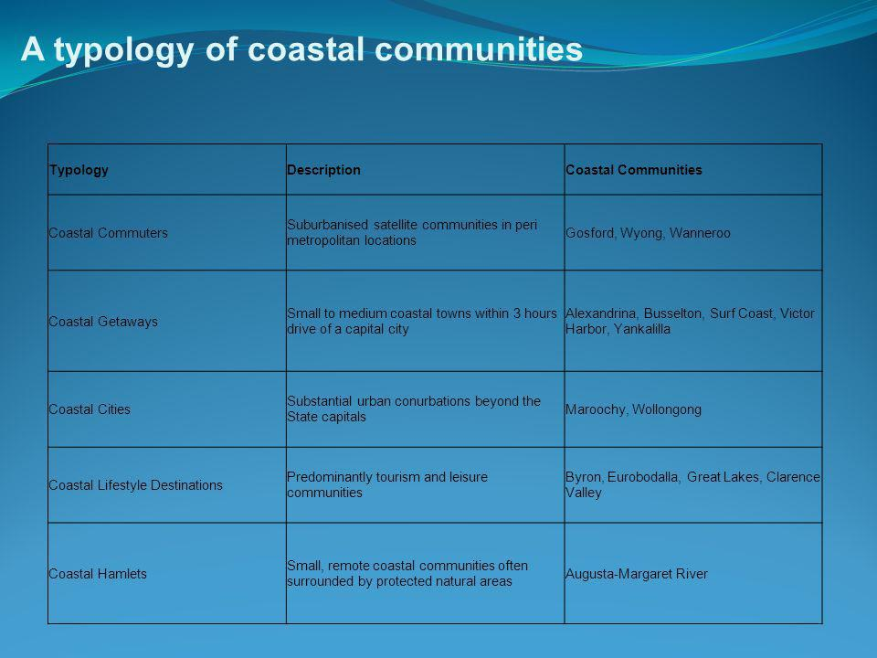 A typology of coastal communities TypologyDescriptionCoastal Communities Coastal Commuters Suburbanised satellite communities in peri metropolitan locations Gosford, Wyong, Wanneroo Coastal Getaways Small to medium coastal towns within 3 hours drive of a capital city Alexandrina, Busselton, Surf Coast, Victor Harbor, Yankalilla Coastal Cities Substantial urban conurbations beyond the State capitals Maroochy, Wollongong Coastal Lifestyle Destinations Predominantly tourism and leisure communities Byron, Eurobodalla, Great Lakes, Clarence Valley Coastal Hamlets Small, remote coastal communities often surrounded by protected natural areas Augusta-Margaret River