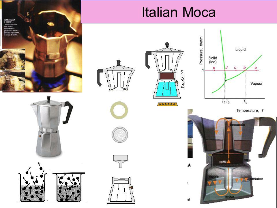 Italian Moca