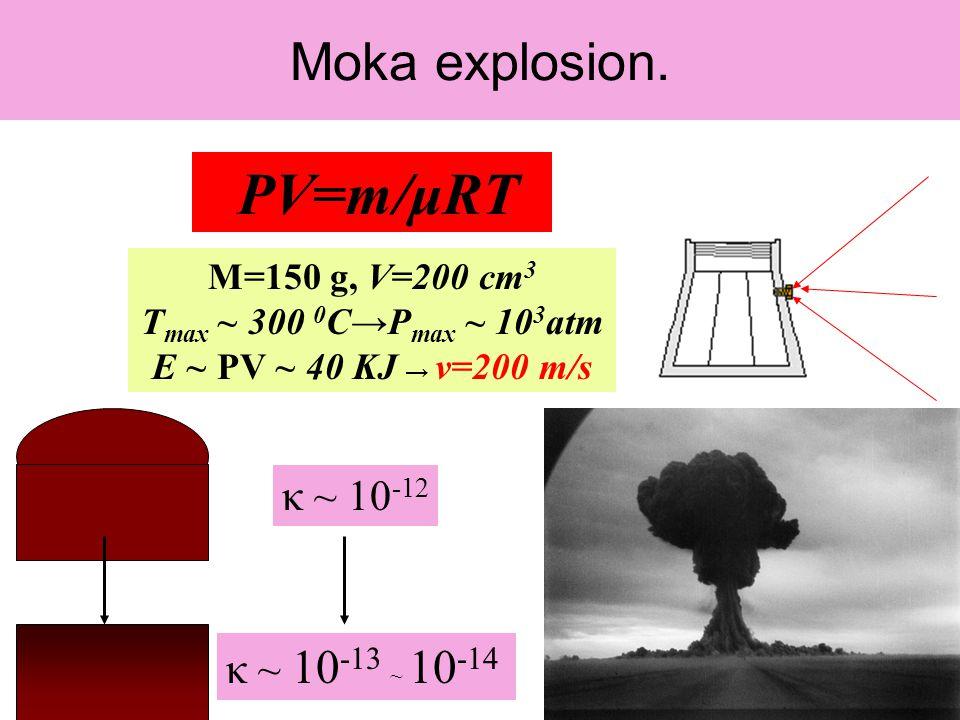 Moka explosion.