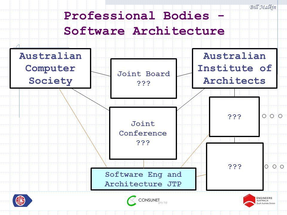 Bill Malkin Conclusions The Roles and Responsibilities of Software Engineers and Software Architects a)Software Architects focus on the client, and are responsible for the form and function of the application.
