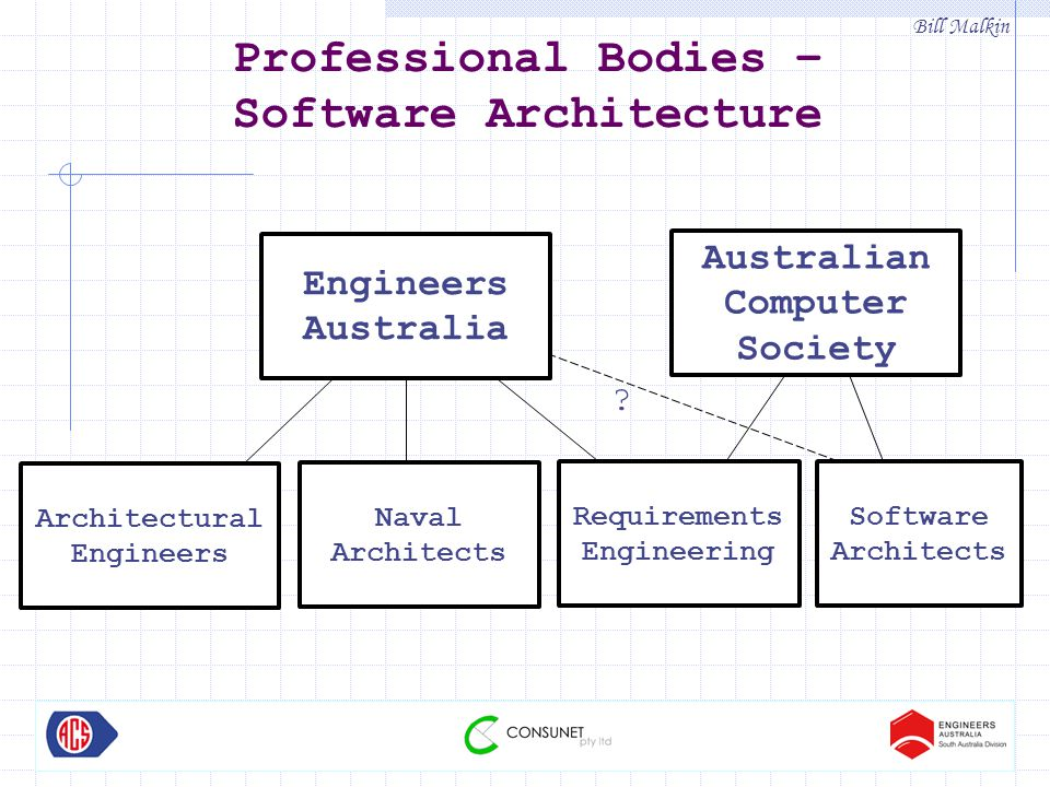 Bill Malkin Engineers Australia Architectural Engineers Professional Bodies – Software Architecture Naval Architects Requirements Engineering Software Architects Australian Computer Society ?