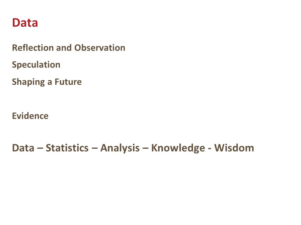 Data Reflection and Observation Speculation Shaping a Future Evidence Data – Statistics – Analysis – Knowledge - Wisdom