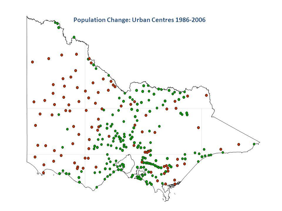 Population Change: Urban Centres 1986-2006