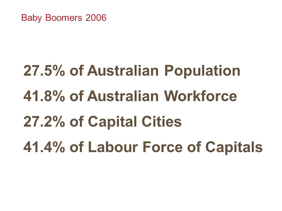 Baby Boomers 2006 27.5% of Australian Population 41.8% of Australian Workforce 27.2% of Capital Cities 41.4% of Labour Force of Capitals