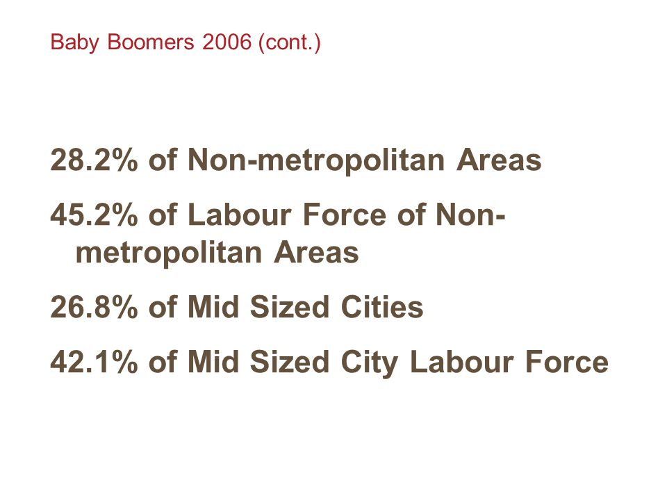 Baby Boomers 2006 (cont.) 28.2% of Non-metropolitan Areas 45.2% of Labour Force of Non- metropolitan Areas 26.8% of Mid Sized Cities 42.1% of Mid Size
