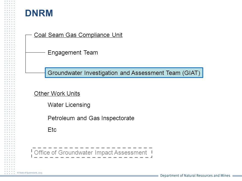 DNRM Coal Seam Gas Compliance Unit Groundwater Investigation and Assessment Team (GIAT) Engagement Team Other Work Units Water Licensing Petroleum and Gas Inspectorate Etc Office of Groundwater Impact Assessment