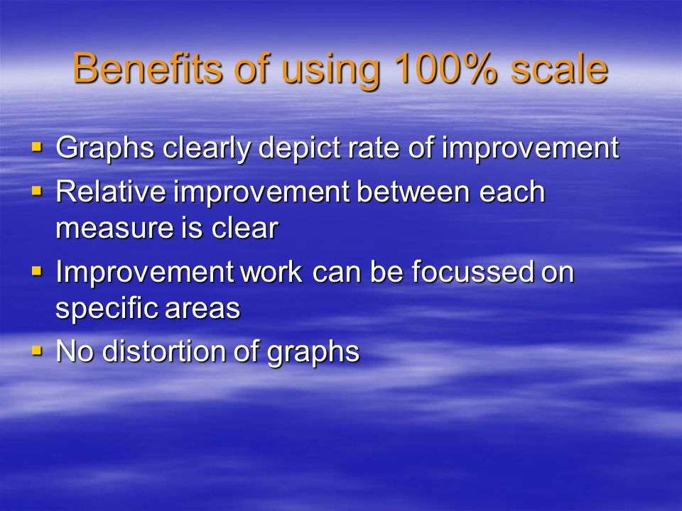 Benefits of using 100% scale  Graphs clearly depict rate of improvement  Relative improvement between each measure is clear  Improvement work can be focussed on specific areas  No distortion of graphs